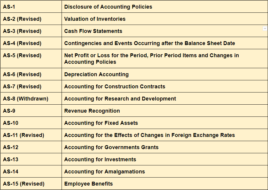 accounting course